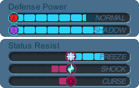 Equipment-Kat Hiss Cowl Stats.png